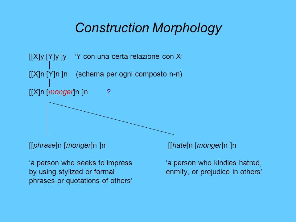 Construction Morphology [[X]y [Y]y ]y Y con una certa relazione con X [[X]n [Y]n ]n (schema per ogni composto n-n) [[X]n [monger]n ]n? [[phrase]n [mon