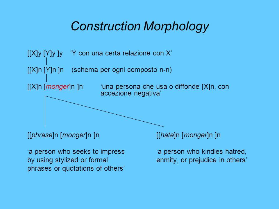 Construction Morphology [[X]y [Y]y ]y Y con una certa relazione con X [[X]n [Y]n ]n (schema per ogni composto n-n) [[X]n [monger]n ]nuna persona che u