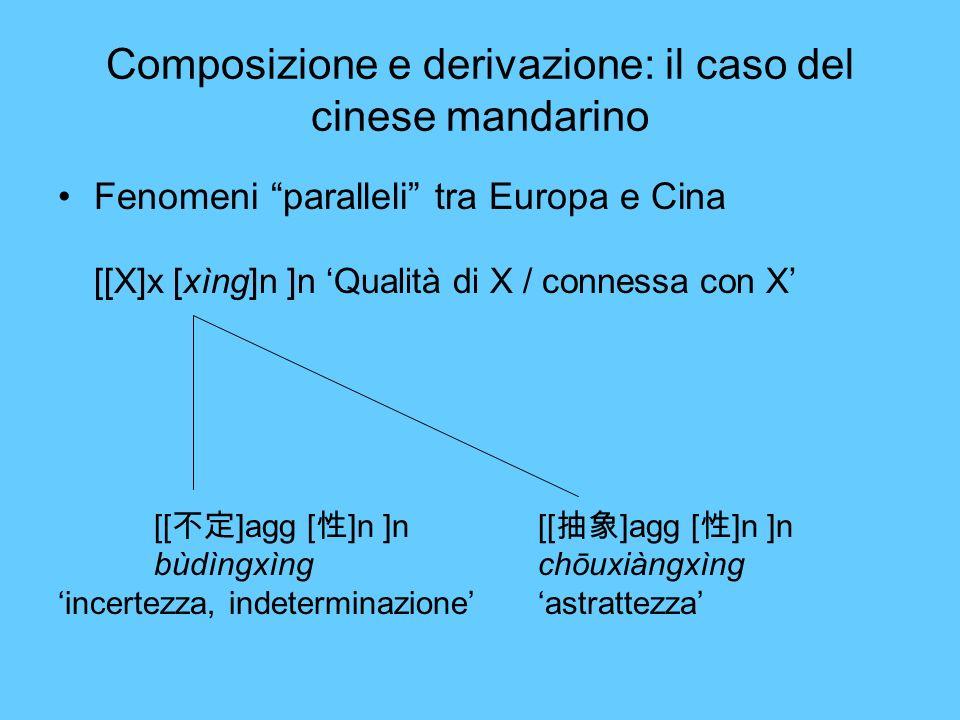 Composizione e derivazione: il caso del cinese mandarino Fenomeni paralleli tra Europa e Cina [[X]x [xìng]n ]n Qualità di X / connessa con X [[ ]agg [