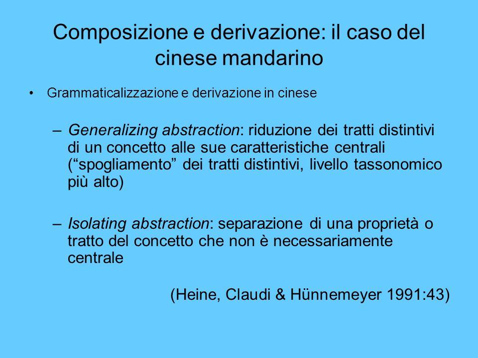 Composizione e derivazione: il caso del cinese mandarino Grammaticalizzazione e derivazione in cinese –Generalizing abstraction: riduzione dei tratti