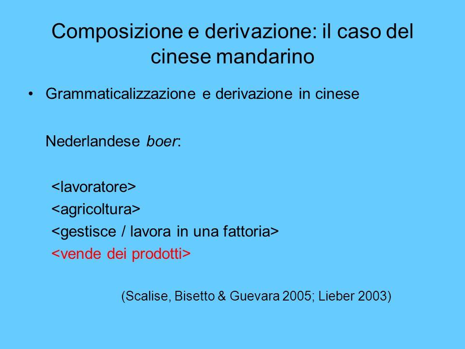 Composizione e derivazione: il caso del cinese mandarino Grammaticalizzazione e derivazione in cinese Nederlandese boer: (Scalise, Bisetto & Guevara 2