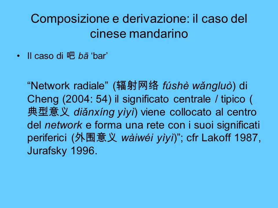 Composizione e derivazione: il caso del cinese mandarino Il caso di bā bar Network radiale ( fúshè wǎngluò) di Cheng (2004: 54) il significato central