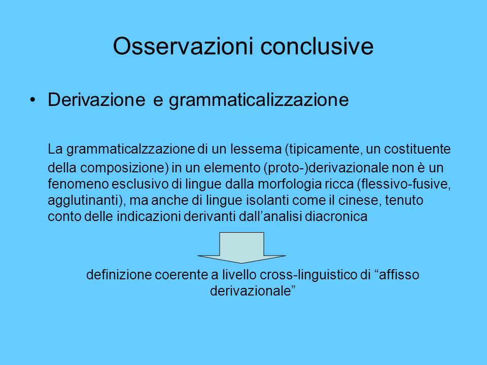 Osservazioni conclusive Derivazione e grammaticalizzazione La grammaticalzzazione di un lessema (tipicamente, un costituente della composizione) in un