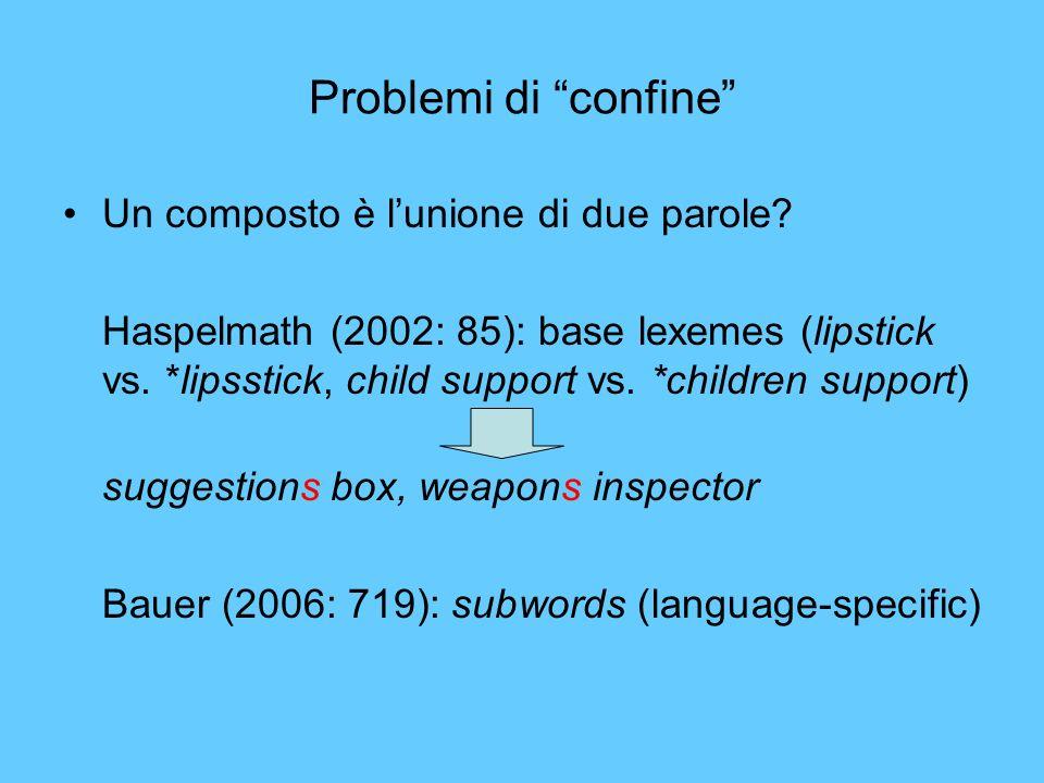 Problemi di confine Un composto è lunione di due parole? Haspelmath (2002: 85): base lexemes (lipstick vs. *lipsstick, child support vs. *children sup