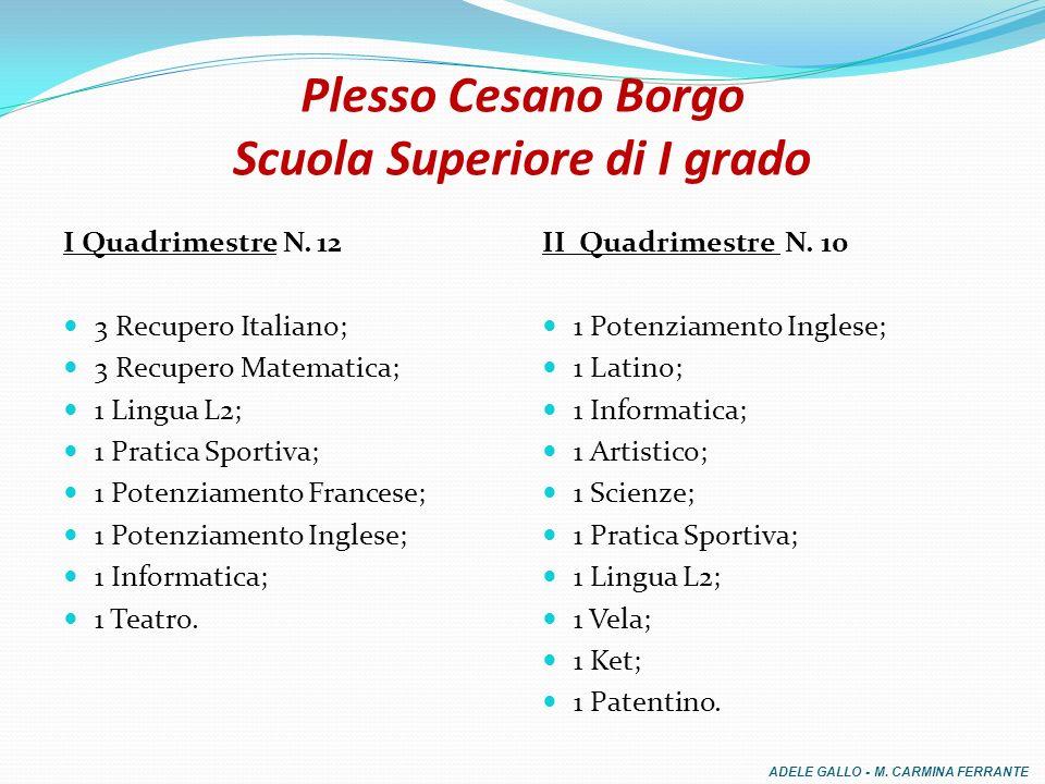 Plesso Cesano Borgo Scuola Superiore di I grado I Quadrimestre N.