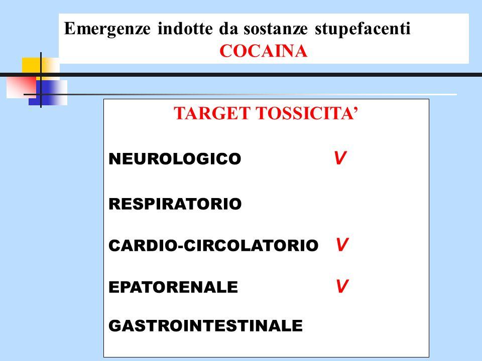 TARGET TOSSICITA NEUROLOGICO V RESPIRATORIO CARDIO-CIRCOLATORIO V EPATORENALE V GASTROINTESTINALE Emergenze indotte da sostanze stupefacenti COCAINA