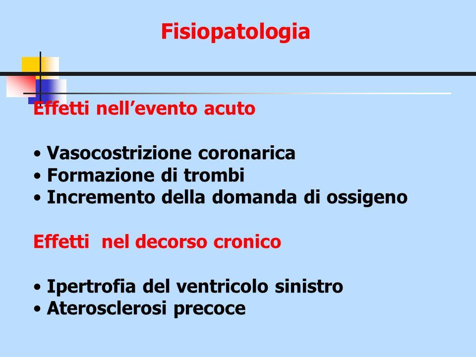 Fisiopatologia Effetti nellevento acuto Vasocostrizione coronarica Formazione di trombi Incremento della domanda di ossigeno Effetti nel decorso croni
