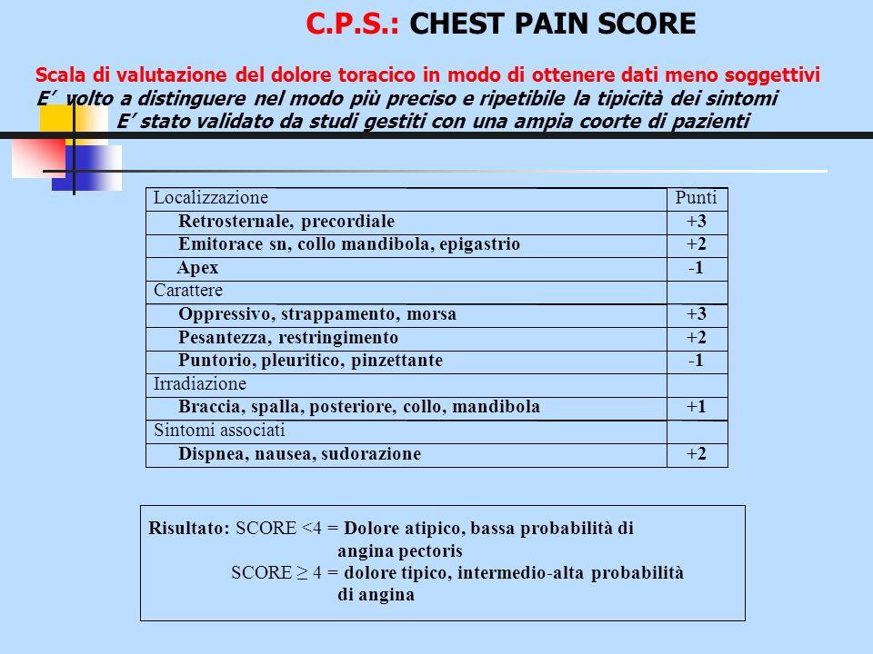 LocalizzazionePunti Retrosternale, precordiale+3 Emitorace sn, collo mandibola, epigastrio+2 Apex Carattere Oppressivo, strappamento, morsa+3 Pesantez