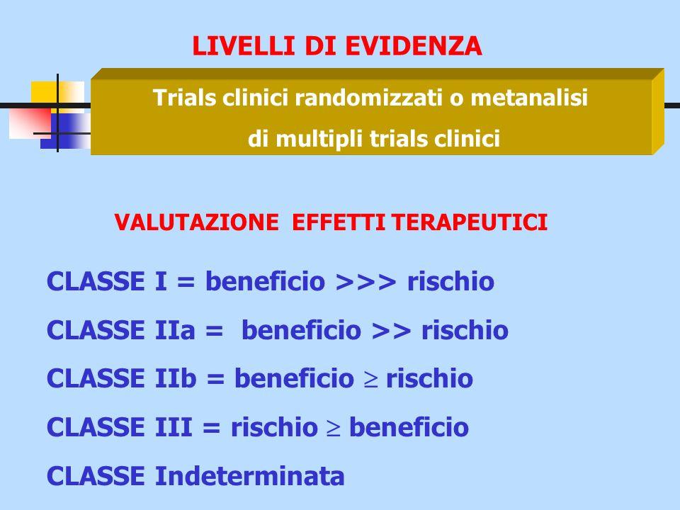 CLASSE I = beneficio >>> rischio CLASSE IIa = beneficio >> rischio CLASSE IIb = beneficio rischio CLASSE III = rischio beneficio CLASSE Indeterminata