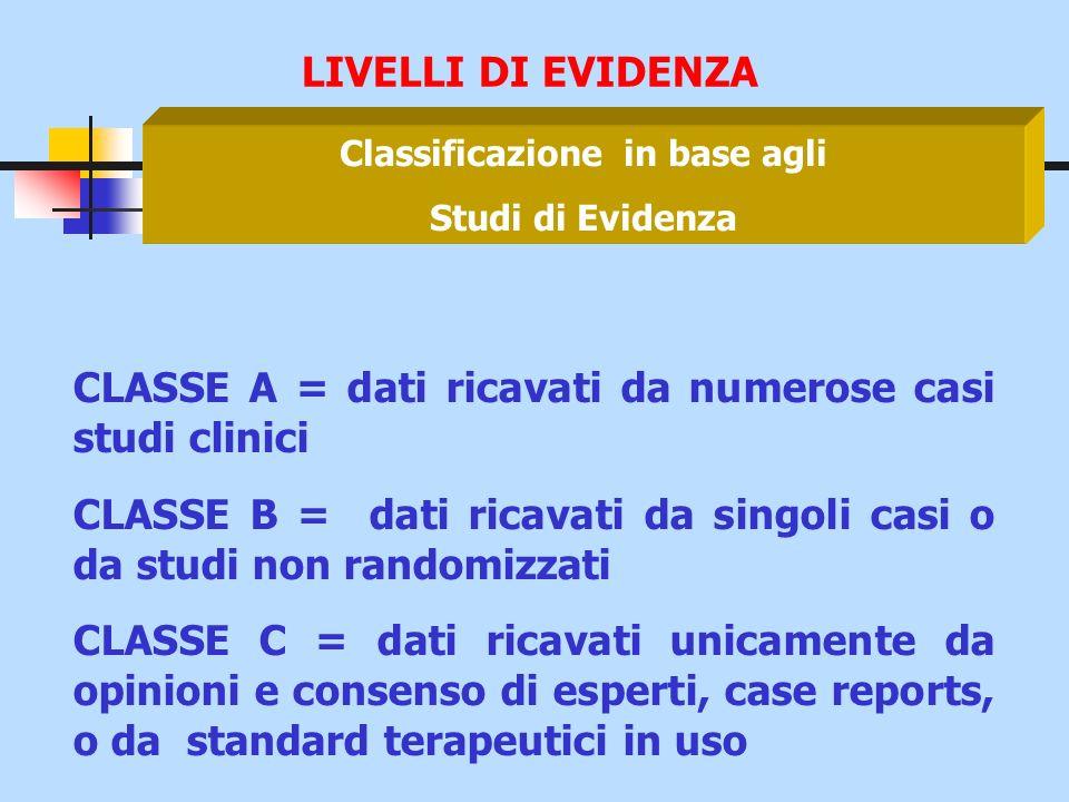 CLASSE A = dati ricavati da numerose casi studi clinici CLASSE B = dati ricavati da singoli casi o da studi non randomizzati CLASSE C = dati ricavati