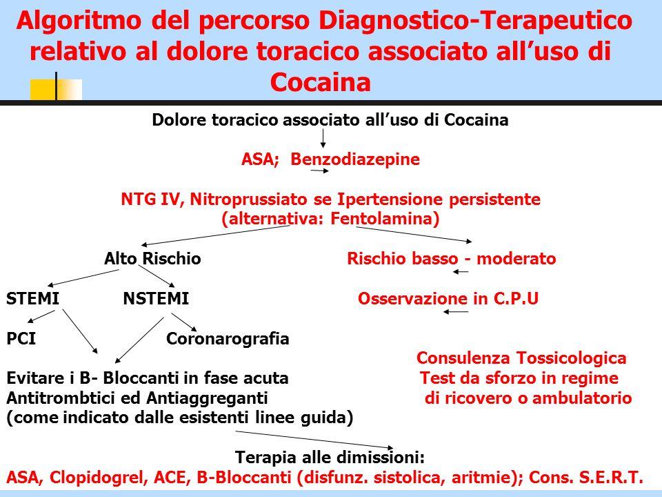 Dolore toracico associato alluso di Cocaina ASA; Benzodiazepine NTG IV, Nitroprussiato se Ipertensione persistente (alternativa: Fentolamina) Alto Ris