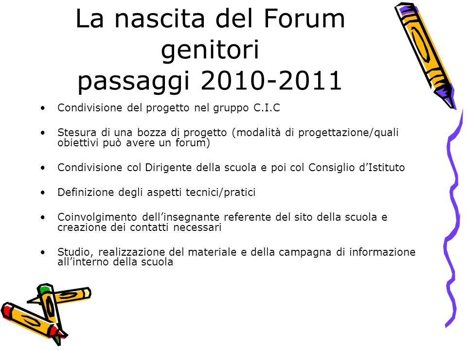 La nascita del Forum genitori passaggi 2010-2011 Condivisione del progetto nel gruppo C.I.C Stesura di una bozza di progetto (modalità di progettazion