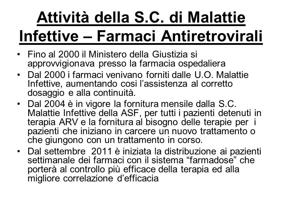 Attività dell U.O.di Malattie Infettive presso il NCP di Sollicciano 1992dall apertura dell U.O.