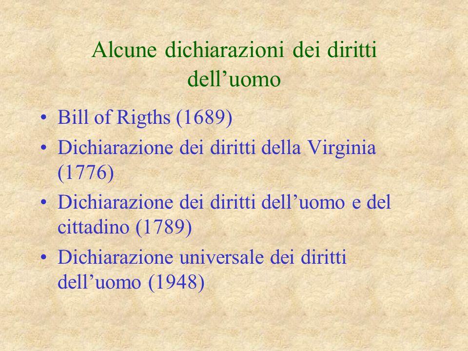 Alcune dichiarazioni dei diritti delluomo Bill of Rigths (1689) Dichiarazione dei diritti della Virginia (1776) Dichiarazione dei diritti delluomo e del cittadino (1789) Dichiarazione universale dei diritti delluomo (1948)