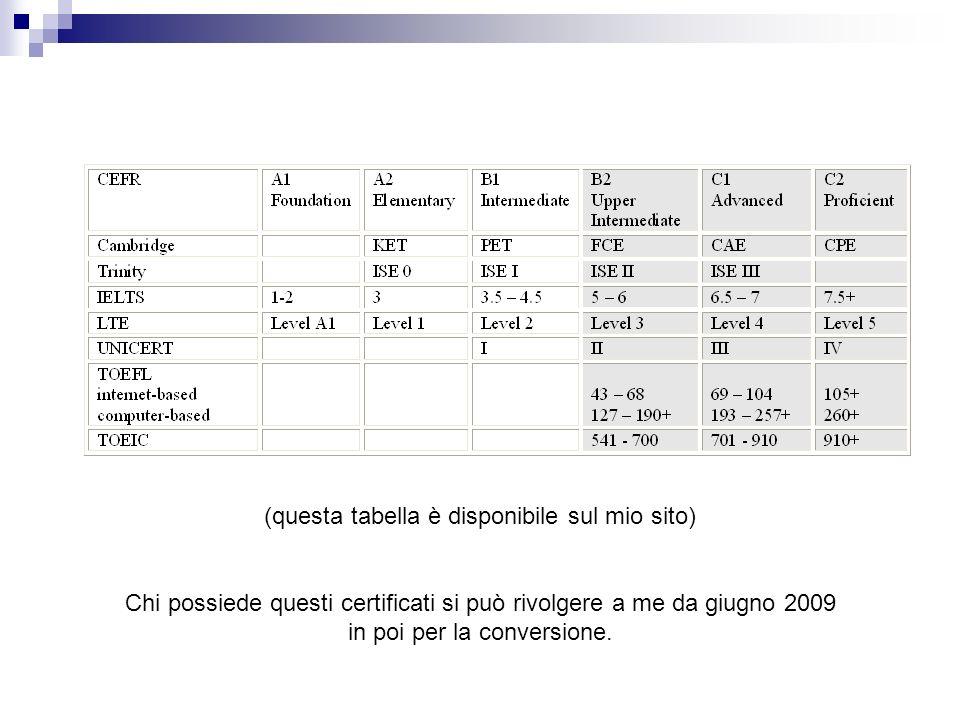 (questa tabella è disponibile sul mio sito) Chi possiede questi certificati si può rivolgere a me da giugno 2009 in poi per la conversione.