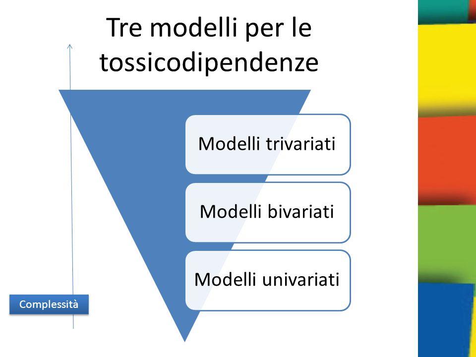 Tre modelli per le tossicodipendenze Complessità