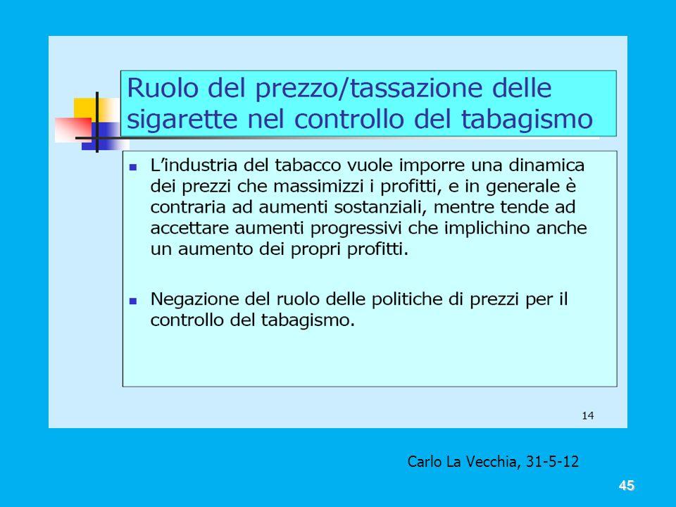 45 Carlo La Vecchia, 31-5-12
