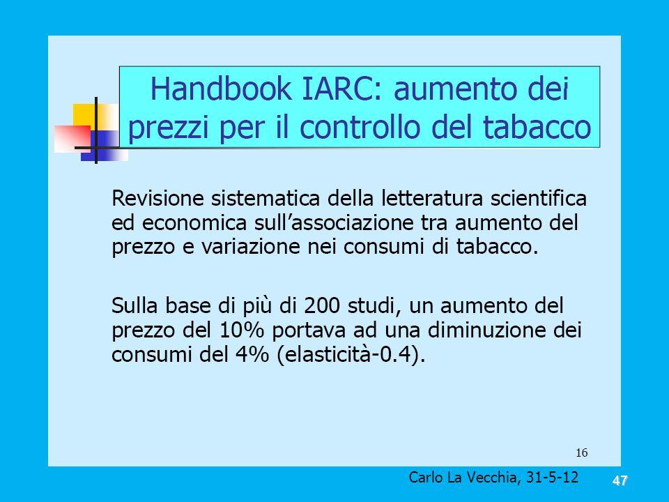 47 Carlo La Vecchia, 31-5-12