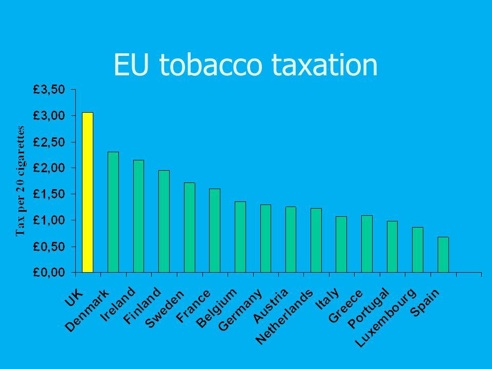 EU tobacco taxation