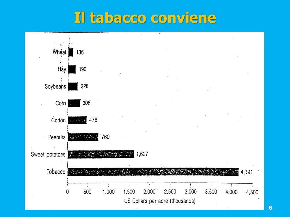6 Il tabacco conviene