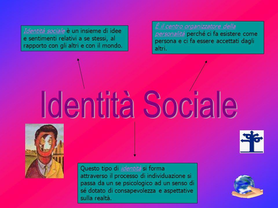 Identità sociale è un insieme di idee e sentimenti relativi a se stessi, al rapporto con gli altri e con il mondo. È il centro organizzatore della per