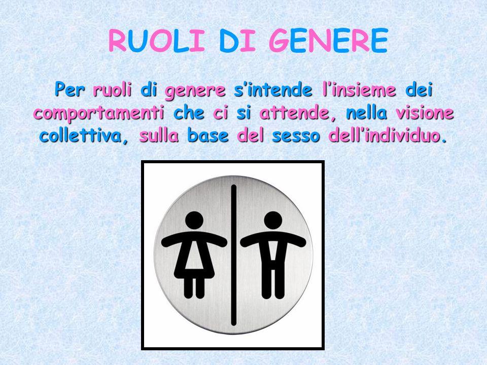RUOLI DI GENERERUOLI DI GENERE Per ruoli di genere sintende linsieme dei comportamenti che ci si attende, nella visione collettiva, sulla base del ses