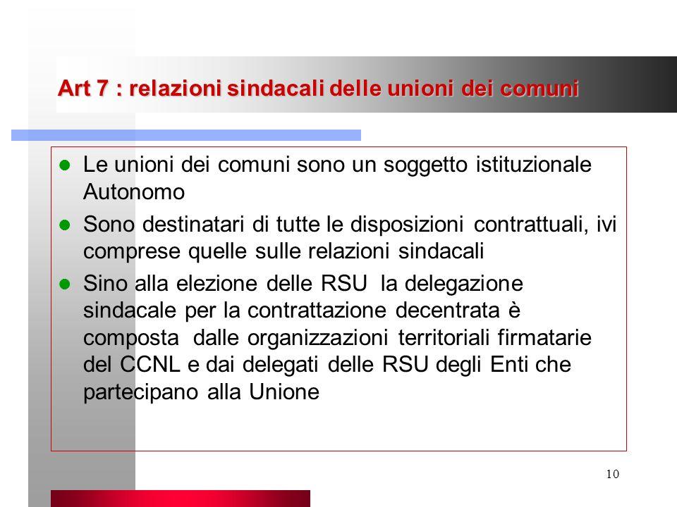 10 Art 7 : relazioni sindacali delle unioni dei comuni Le unioni dei comuni sono un soggetto istituzionale Autonomo Sono destinatari di tutte le dispo