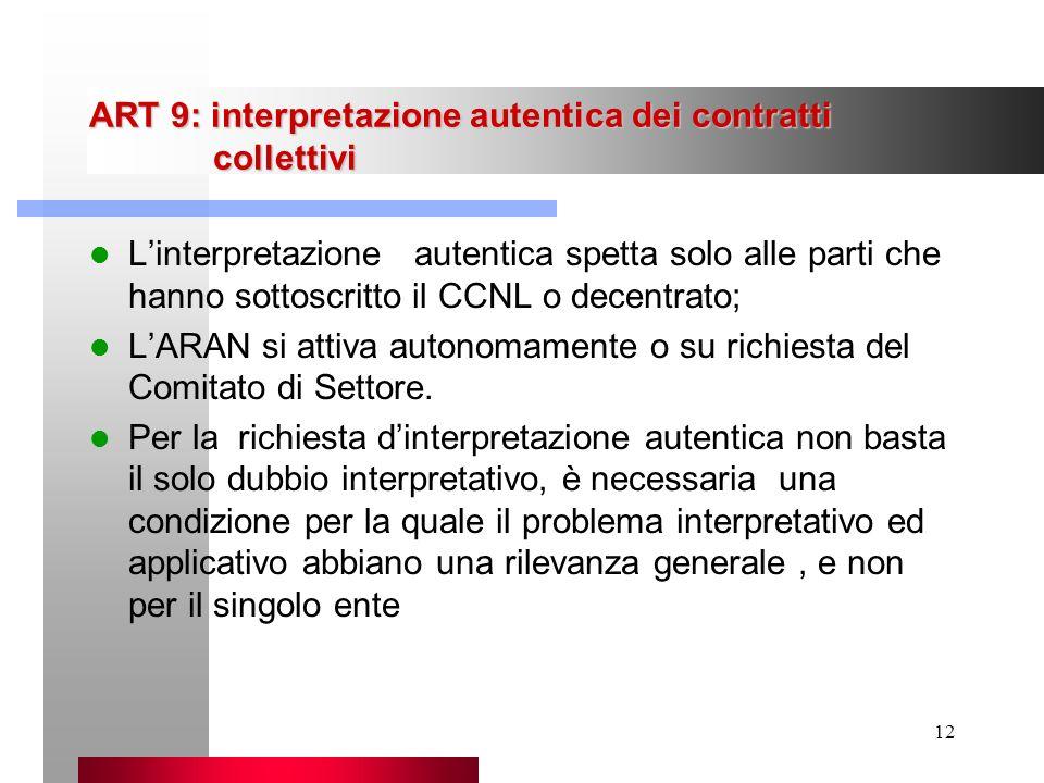 12 ART 9: interpretazione autentica dei contratti collettivi Linterpretazione autentica spetta solo alle parti che hanno sottoscritto il CCNL o decent