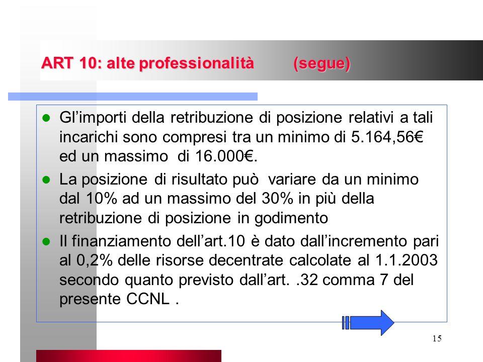 15 ART 10: alte professionalità (segue) Glimporti della retribuzione di posizione relativi a tali incarichi sono compresi tra un minimo di 5.164,56 ed
