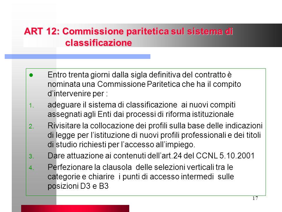 17 ART 12: Commissione paritetica sul sistema di classificazione Entro trenta giorni dalla sigla definitiva del contratto è nominata una Commissione P