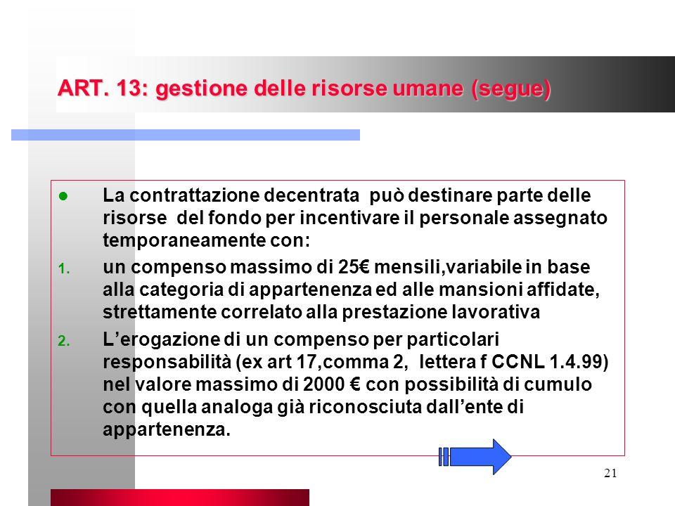 21 ART. 13: gestione delle risorse umane (segue) La contrattazione decentrata può destinare parte delle risorse del fondo per incentivare il personale
