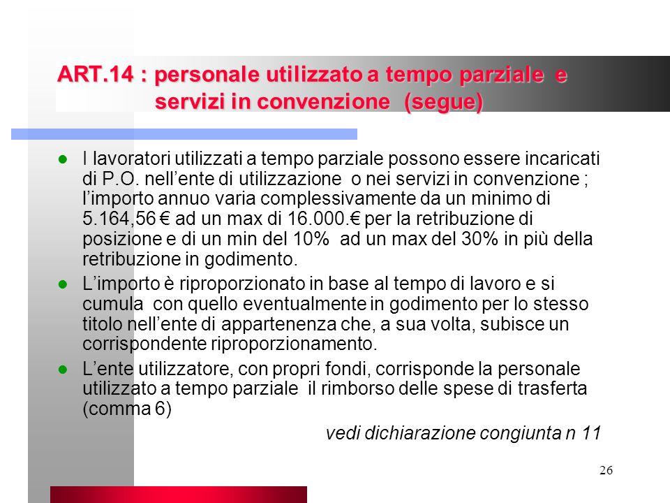 26 ART.14 : personale utilizzato a tempo parziale e servizi in convenzione (segue) I lavoratori utilizzati a tempo parziale possono essere incaricati
