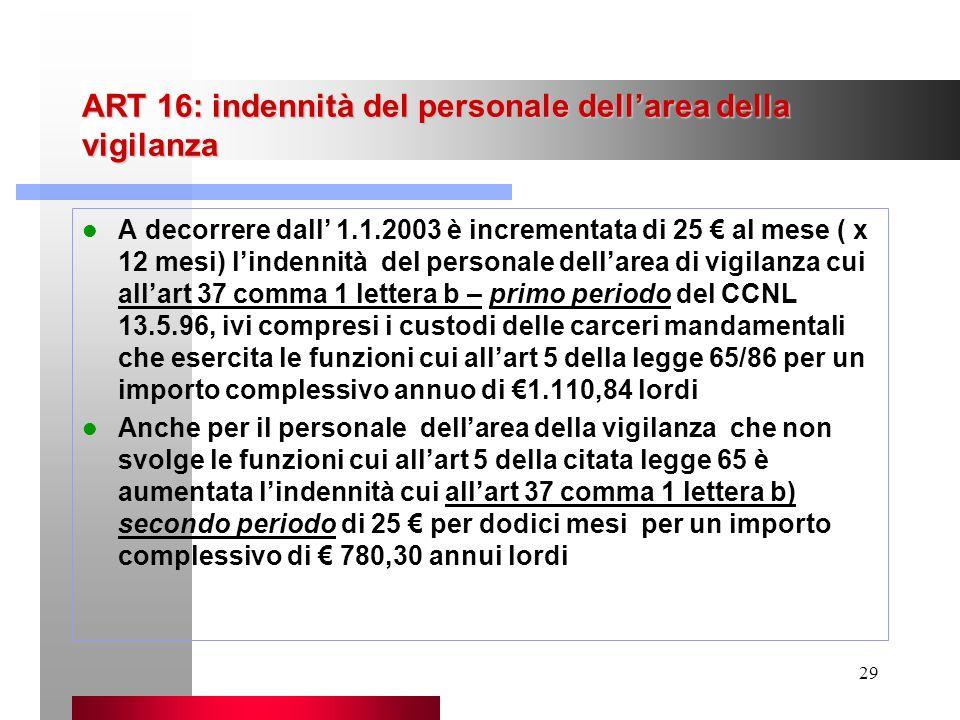 29 ART 16: indennità del personale dellarea della vigilanza A decorrere dall 1.1.2003 è incrementata di 25 al mese ( x 12 mesi) lindennità del persona