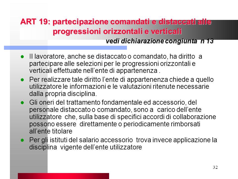 32 ART 19: partecipazione comandati e distaccati alle progressioni orizzontali e verticali vedi dichiarazione congiunta n 13 Il lavoratore, anche se d