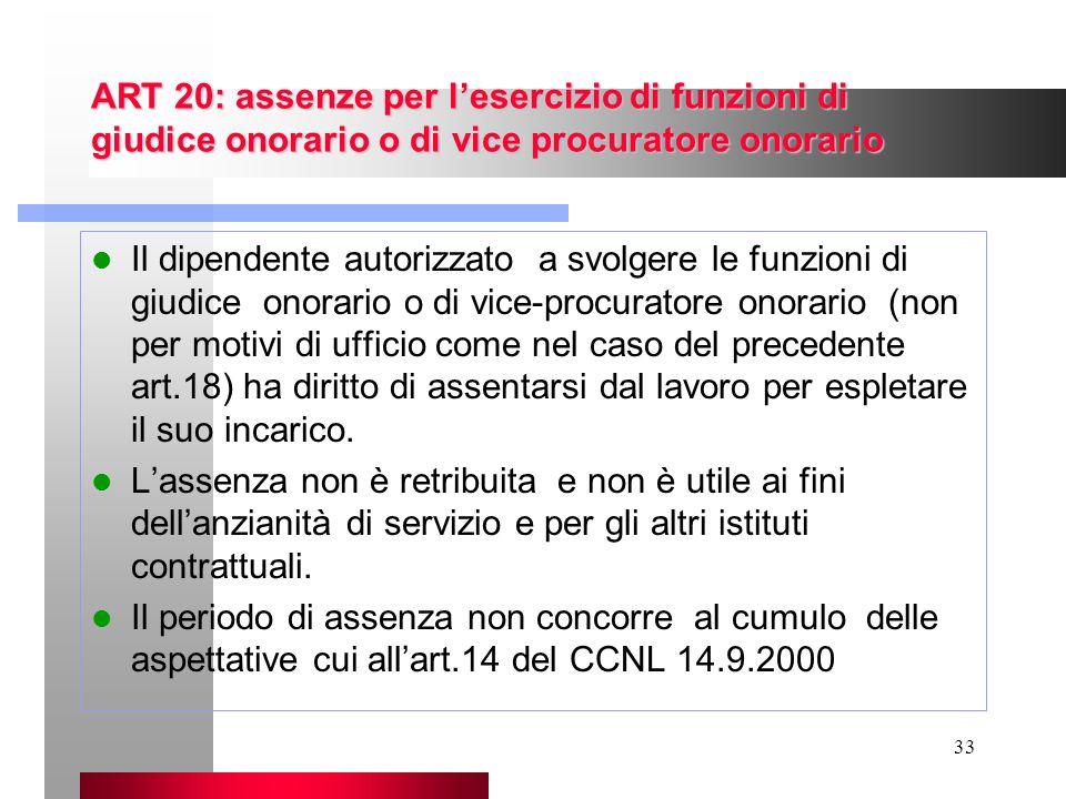33 ART 20: assenze per lesercizio di funzioni di giudice onorario o di vice procuratore onorario ART 20: assenze per lesercizio di funzioni di giudice