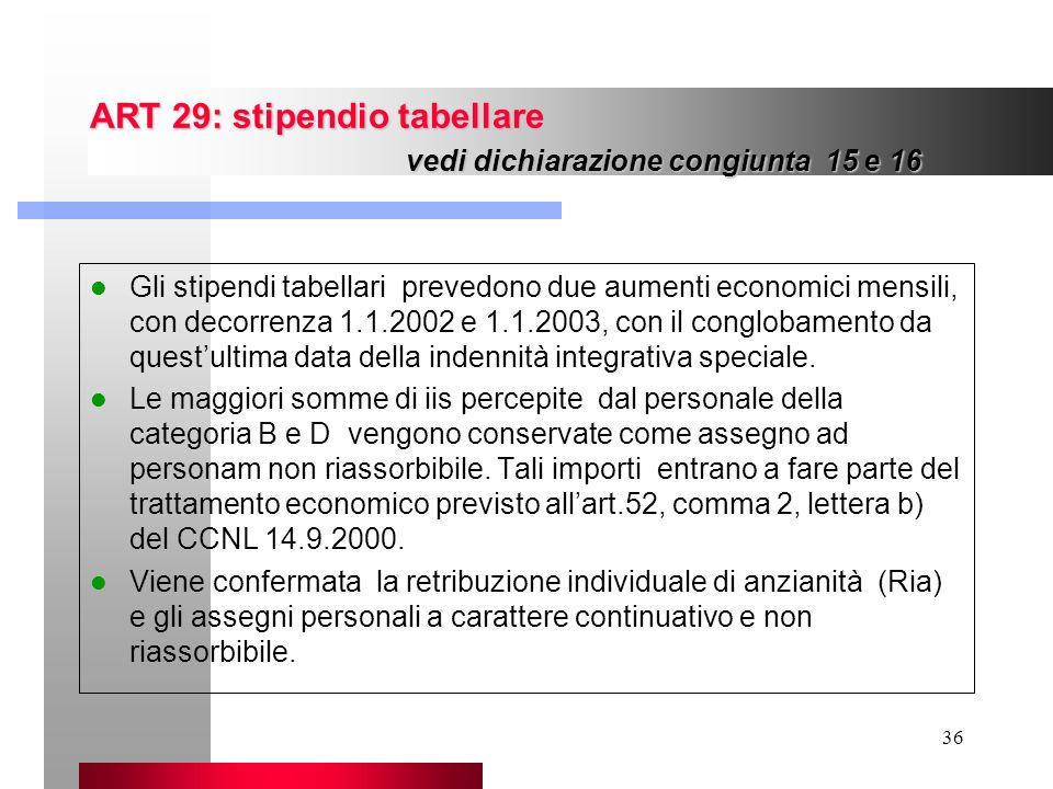 36 ART 29: stipendio tabellare vedi dichiarazione congiunta 15 e 16 Gli stipendi tabellari prevedono due aumenti economici mensili, con decorrenza 1.1
