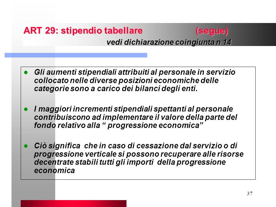 37 ART 29: stipendio tabellare (segue) vedi dichiarazione coingiunta n 14 Gli aumenti stipendiali attribuiti al personale in servizio collocato nelle
