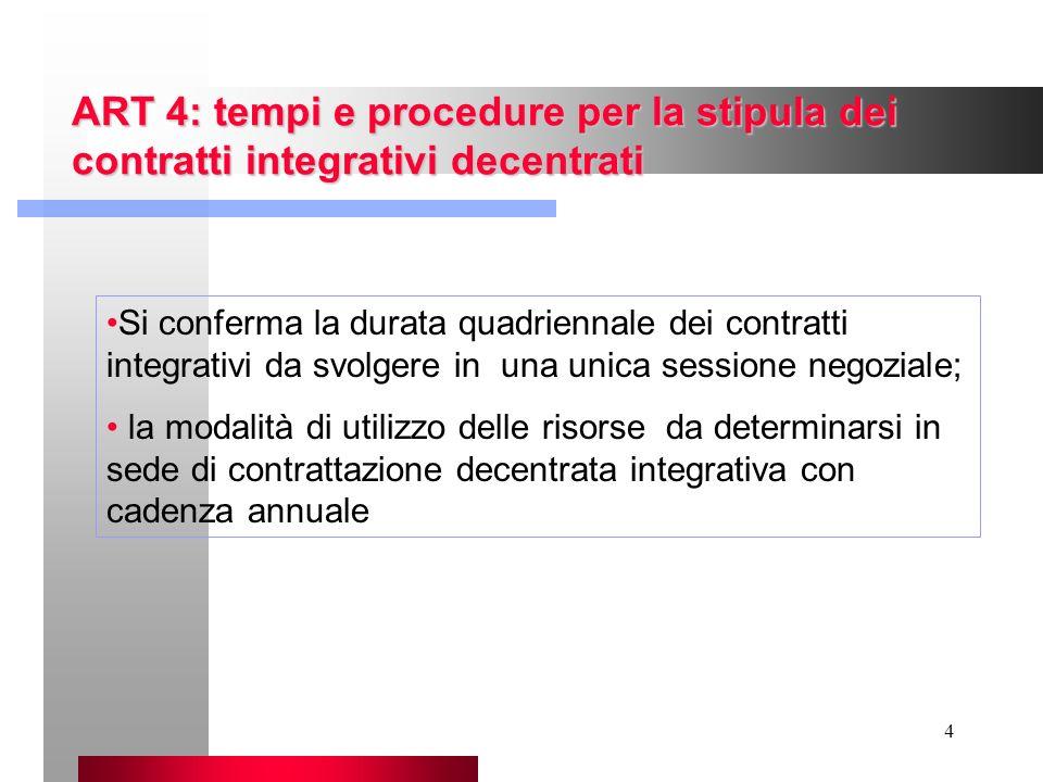 4 ART 4: tempi e procedure per la stipula dei contratti integrativi decentrati Si conferma la durata quadriennale dei contratti integrativi da svolger