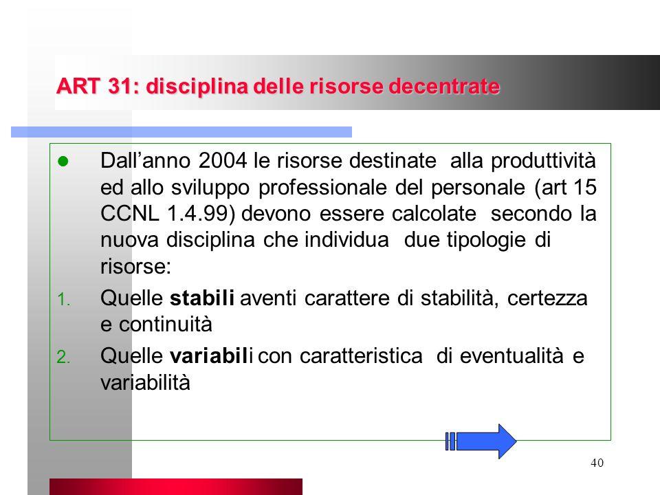 40 ART 31: disciplina delle risorse decentrate Dallanno 2004 le risorse destinate alla produttività ed allo sviluppo professionale del personale (art