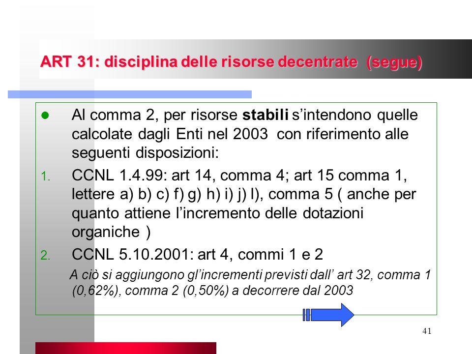 41 ART 31: disciplina delle risorse decentrate (segue) Al comma 2, per risorse stabili sintendono quelle calcolate dagli Enti nel 2003 con riferimento