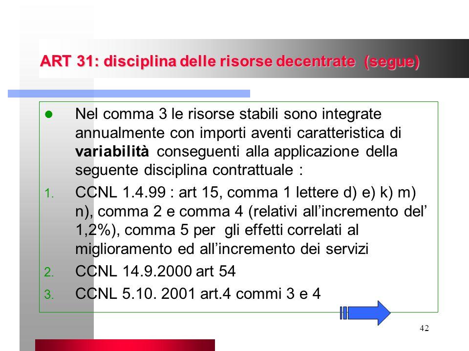 42 ART 31: disciplina delle risorse decentrate (segue) Nel comma 3 le risorse stabili sono integrate annualmente con importi aventi caratteristica di