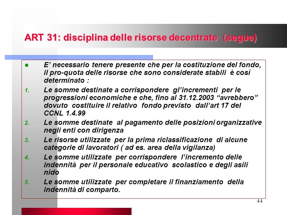 44 ART 31: disciplina delle risorse decentrate (segue) E necessario tenere presente che per la costituzione del fondo, il pro-quota delle risorse che