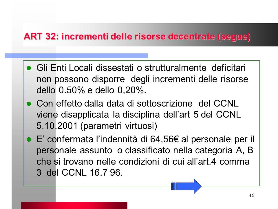 46 ART 32: incrementi delle risorse decentrate (segue) Gli Enti Locali dissestati o strutturalmente deficitari non possono disporre degli incrementi d