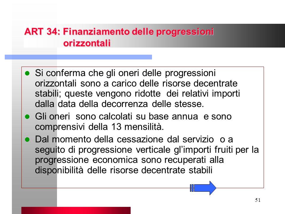 51 ART 34: Finanziamento delle progressioni orizzontali Si conferma che gli oneri delle progressioni orizzontali sono a carico delle risorse decentrat