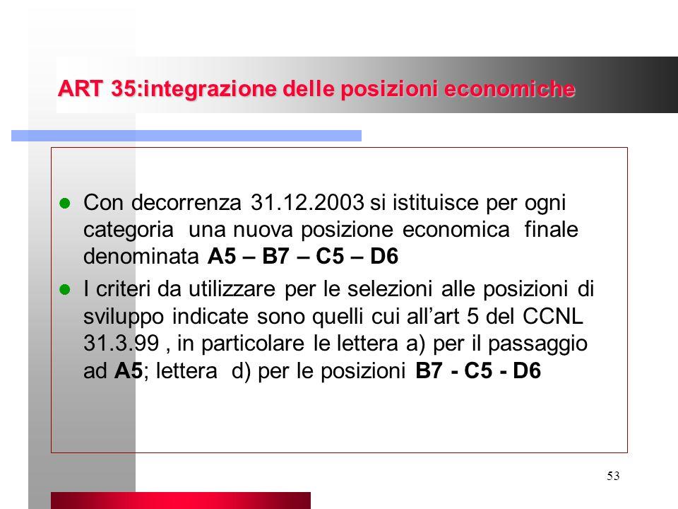 53 ART 35:integrazione delle posizioni economiche Con decorrenza 31.12.2003 si istituisce per ogni categoria una nuova posizione economica finale deno