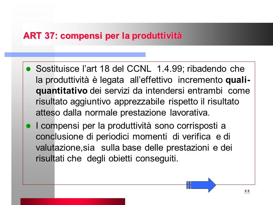 55 ART 37: compensi per la produttività Sostituisce lart 18 del CCNL 1.4.99; ribadendo che la produttività è legata alleffettivo incremento quali- qua