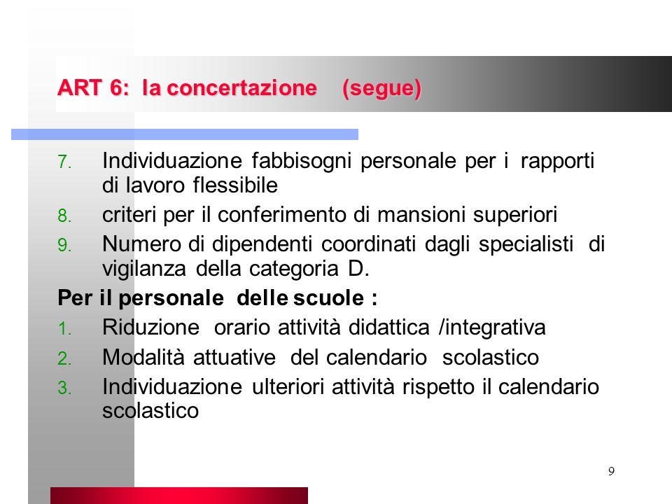 9 ART 6: la concertazione (segue) 7. Individuazione fabbisogni personale per i rapporti di lavoro flessibile 8. criteri per il conferimento di mansion