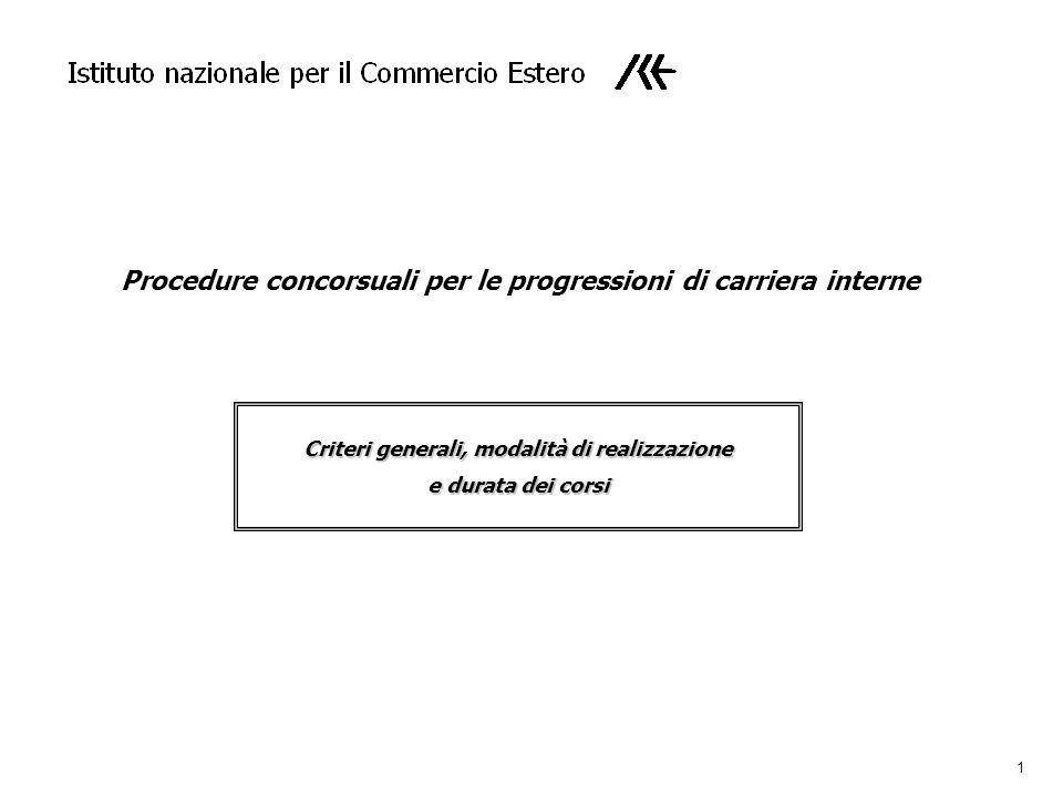 1 Procedure concorsuali per le progressioni di carriera interne Criteri generali, modalità di realizzazione e durata dei corsi