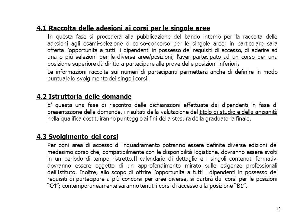 10 4.1 Raccolta delle adesioni ai corsi per le singole aree In questa fase si procederà alla pubblicazione del bando interno per la raccolta delle ade
