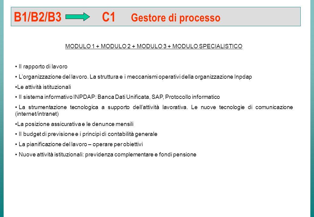 A1/A2/A3 B1 Operatore di processo MODULO 1 + MODULO 2 Il rapporto di lavoro Lorganizzazione del lavoro. La struttura e i meccanismi operativi della or